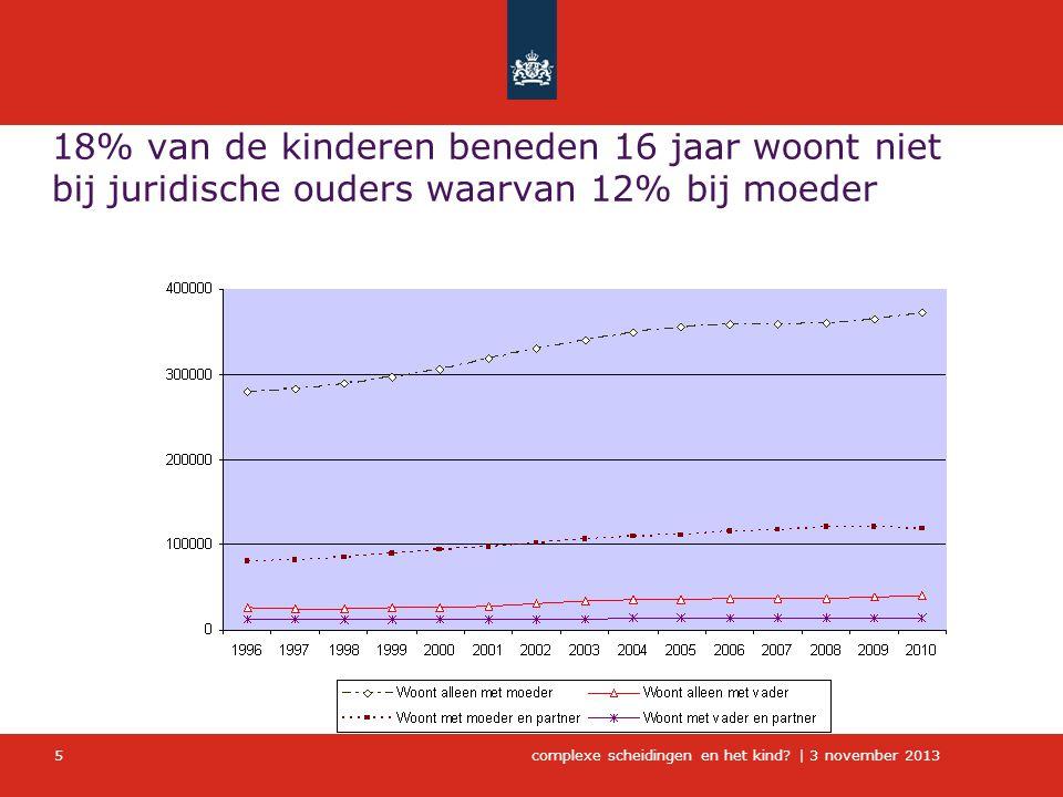 complexe scheidingen en het kind?   3 november 2013 5 18% van de kinderen beneden 16 jaar woont niet bij juridische ouders waarvan 12% bij moeder
