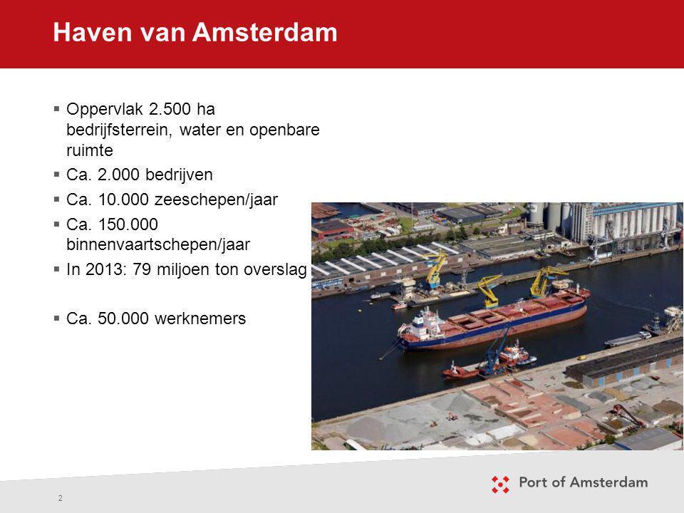 Haven van Amsterdam 2  Oppervlak 2.500 ha bedrijfsterrein, water en openbare ruimte  Ca. 2.000 bedrijven  Ca. 10.000 zeeschepen/jaar  Ca. 150.000