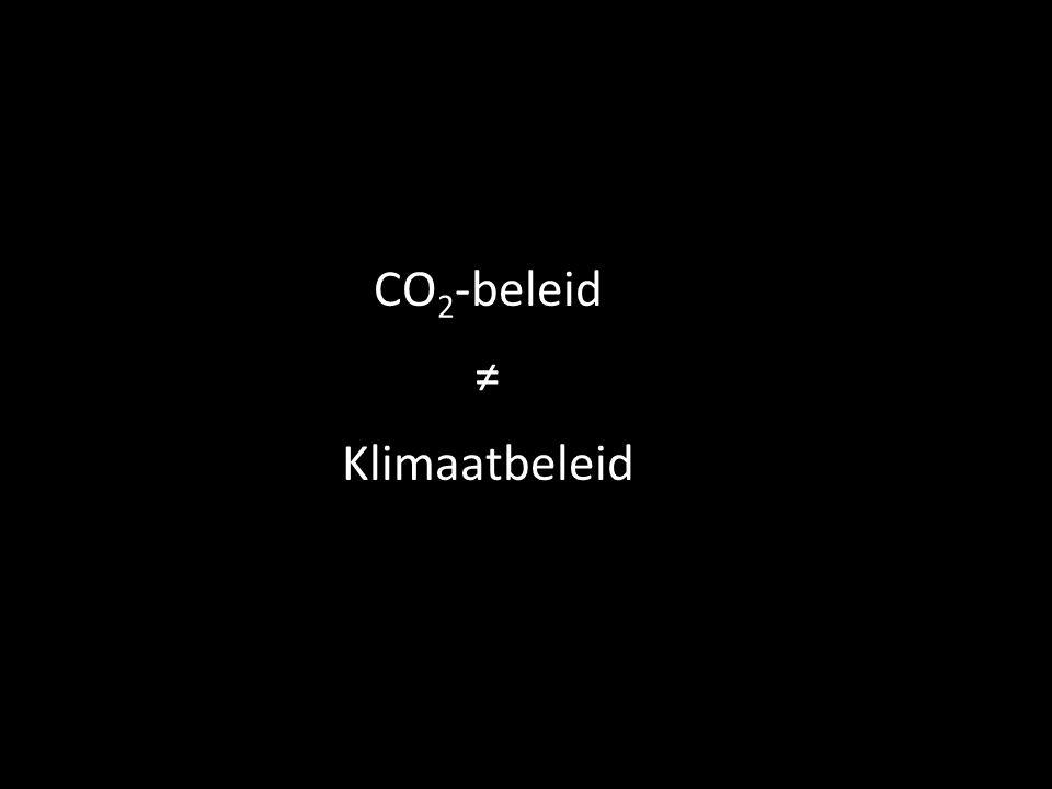 CO 2 -beleid ≠ Klimaatbeleid