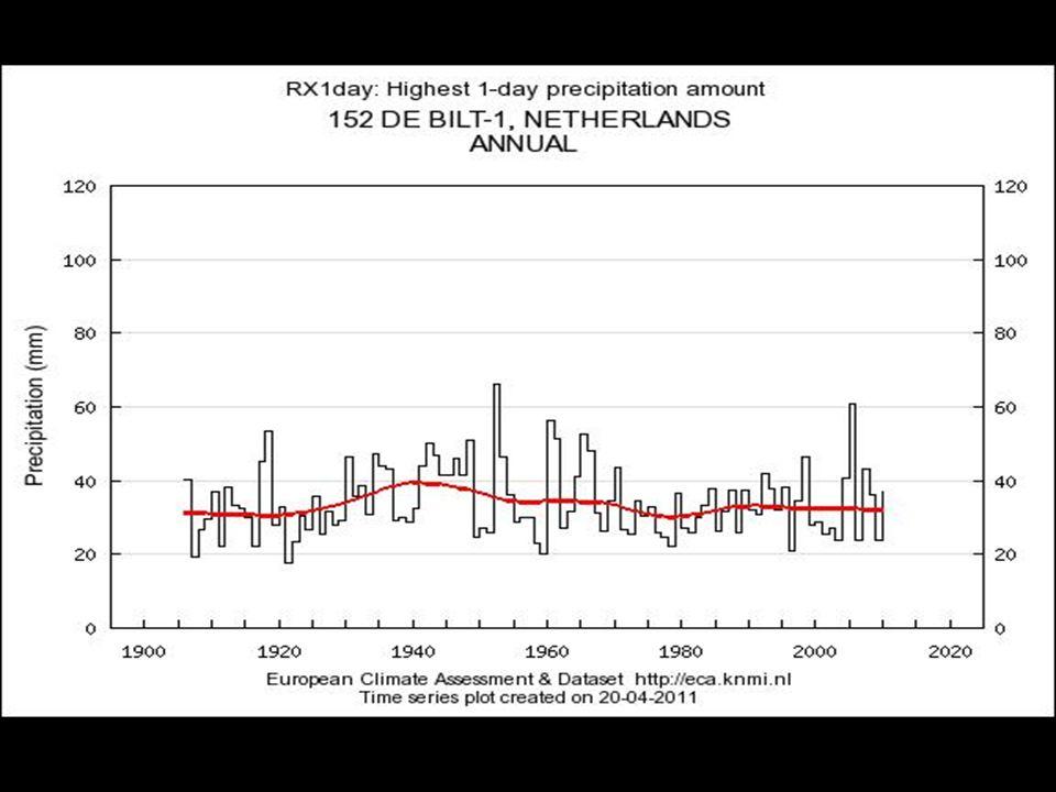 KNMI over opwarming Nederland: De opwarming gaat twee keer zo snel als de wereldgemiddelde temperatuurstijging in een gebied dat zich uitstrekt van Frankrijk tot Polen.