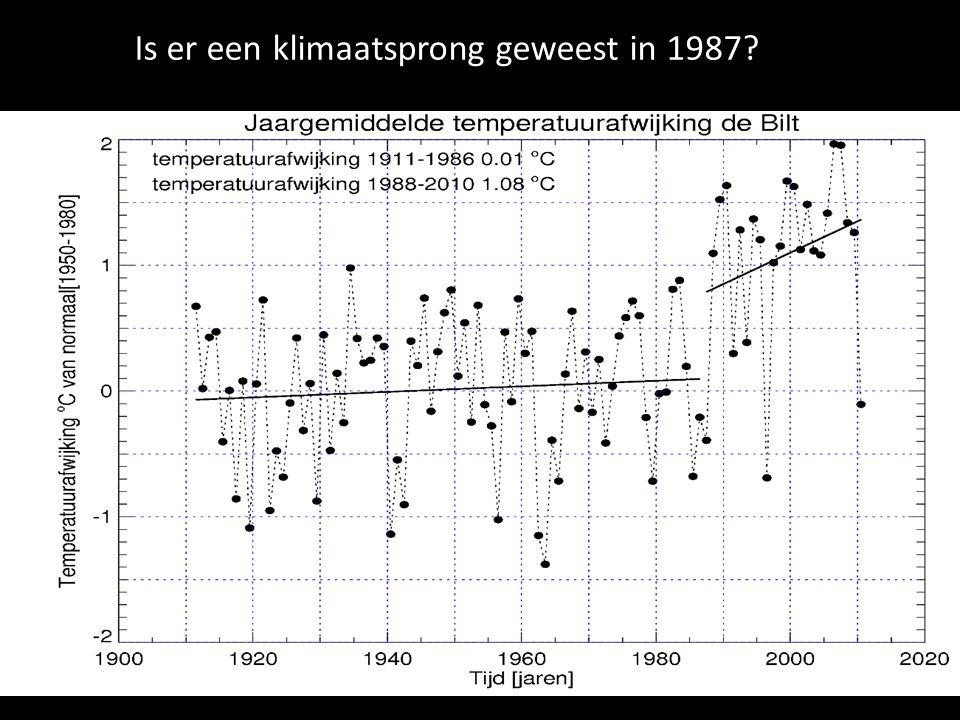 Is er een klimaatsprong geweest in 1987?