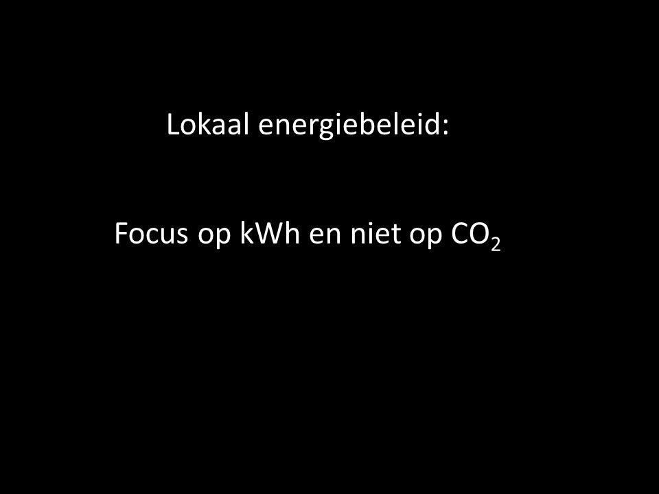 Lokaal energiebeleid: Focus op kWh en niet op CO 2