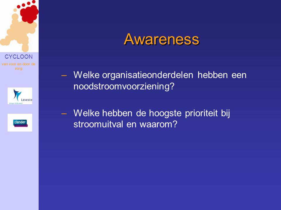 CYCLOON van voor en door de zorg Awareness –Welke organisatieonderdelen hebben een noodstroomvoorziening? –Welke hebben de hoogste prioriteit bij stro