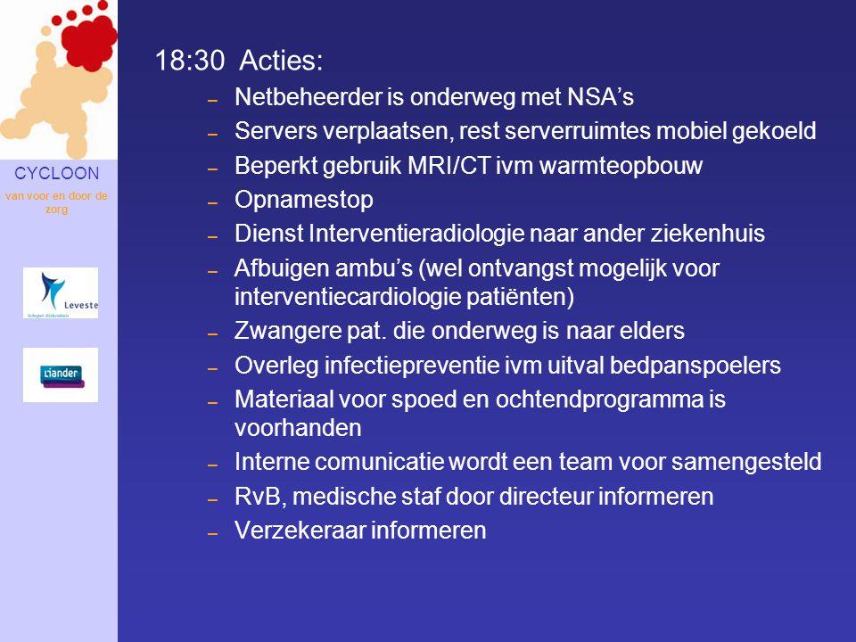 CYCLOON van voor en door de zorg 18:30Acties: – Netbeheerder is onderweg met NSA's – Servers verplaatsen, rest serverruimtes mobiel gekoeld – Beperkt