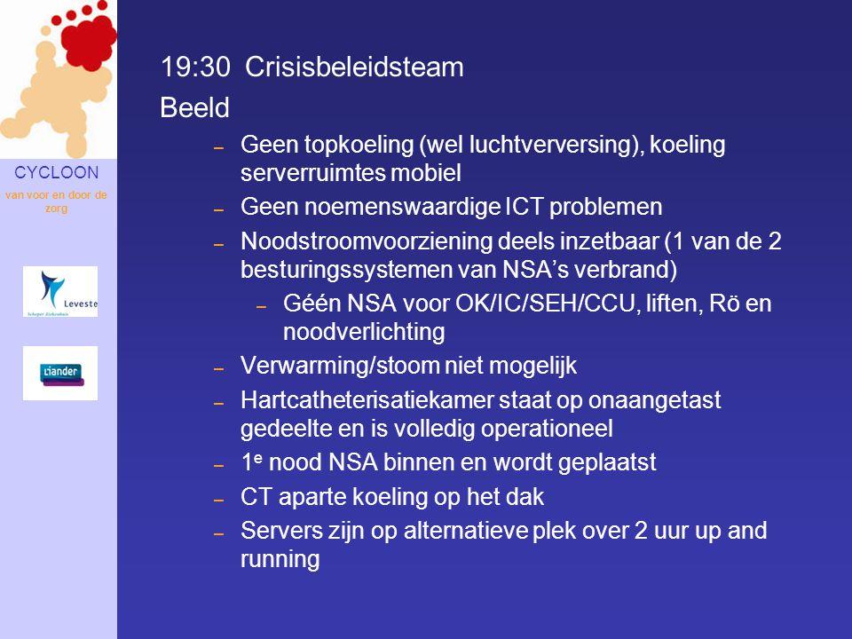 CYCLOON van voor en door de zorg 19:30Crisisbeleidsteam Beeld – Geen topkoeling (wel luchtverversing), koeling serverruimtes mobiel – Geen noemenswaar
