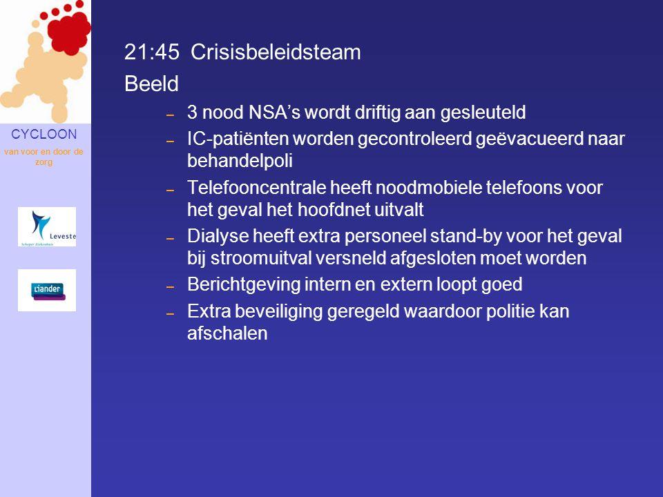 CYCLOON van voor en door de zorg 21:45Crisisbeleidsteam Beeld – 3 nood NSA's wordt driftig aan gesleuteld – IC-patiënten worden gecontroleerd geëvacue