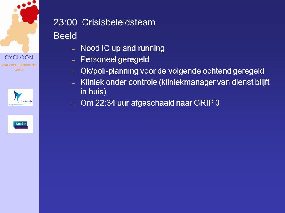 CYCLOON van voor en door de zorg 23:00Crisisbeleidsteam Beeld – Nood IC up and running – Personeel geregeld – Ok/poli-planning voor de volgende ochten