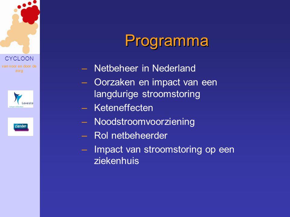 CYCLOON van voor en door de zorg Programma –Netbeheer in Nederland –Oorzaken en impact van een langdurige stroomstoring –Keteneffecten –Noodstroomvoor
