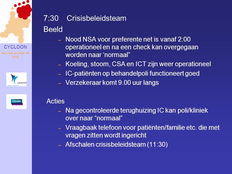 CYCLOON van voor en door de zorg 7:30Crisisbeleidsteam Beeld – Nood NSA voor preferente net is vanaf 2:00 operationeel en na een check kan overgegaan