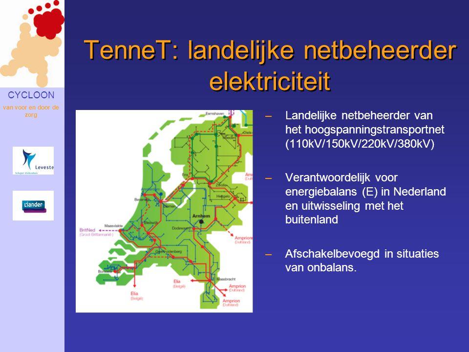 CYCLOON van voor en door de zorg TenneT: landelijke netbeheerder elektriciteit –Landelijke netbeheerder van het hoogspanningstransportnet (110kV/150kV
