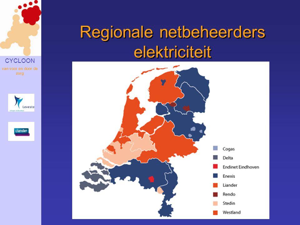 CYCLOON van voor en door de zorg Regionale netbeheerders elektriciteit