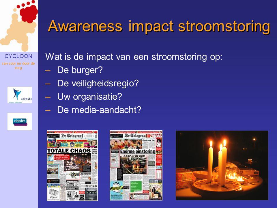 CYCLOON van voor en door de zorg Awareness impact stroomstoring Wat is de impact van een stroomstoring op: –De burger? –De veiligheidsregio? –Uw organ