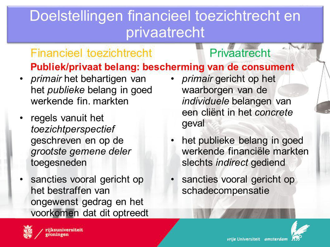Doelstellingen financieel toezichtrecht en privaatrecht Financieel toezichtrecht Privaatrecht Publiek/privaat belang: bescherming van de consument •primair het behartigen van het publieke belang in goed werkende fin.