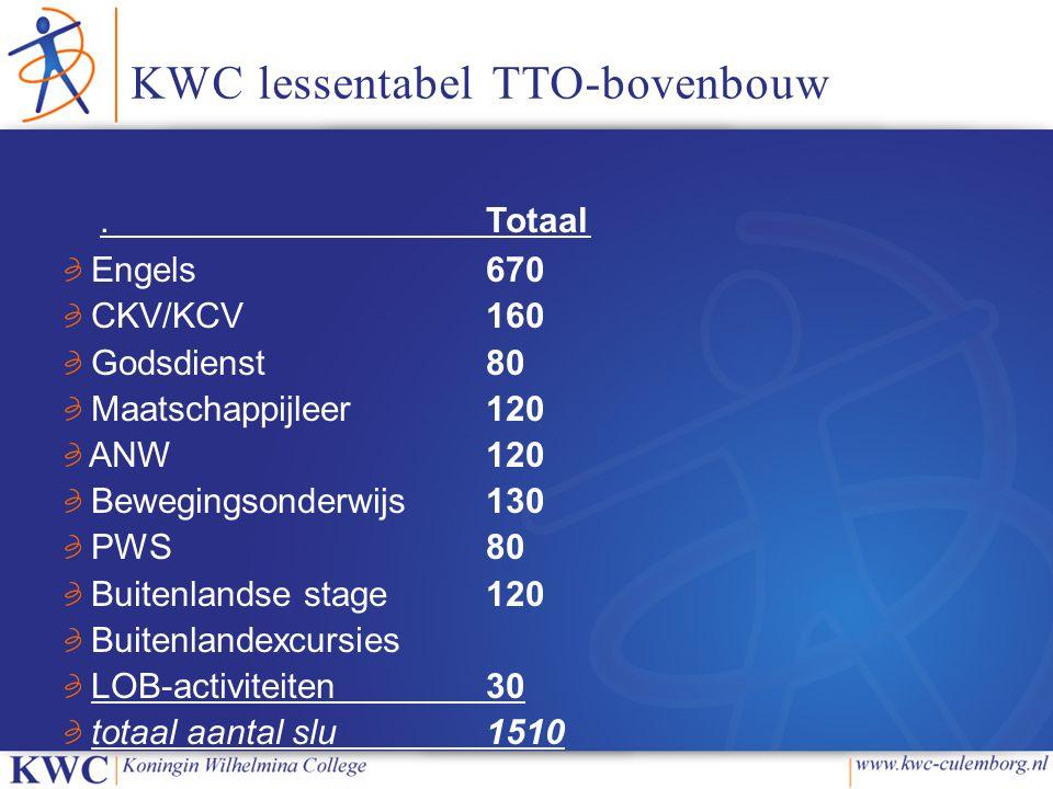 KWC lessentabel TTO-bovenbouw. Totaal Engels670 CKV/KCV160 Godsdienst80 Maatschappijleer120 ANW120 Bewegingsonderwijs130 PWS80 Buitenlandse stage120 B