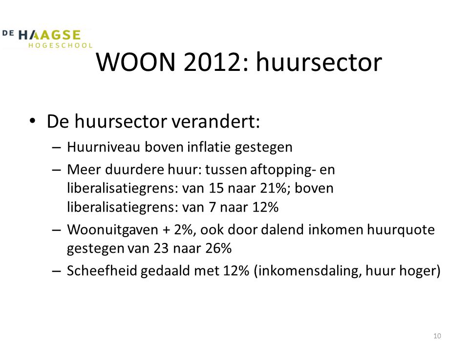 WOON 2012: huursector • De huursector verandert: – Huurniveau boven inflatie gestegen – Meer duurdere huur: tussen aftopping- en liberalisatiegrens: v