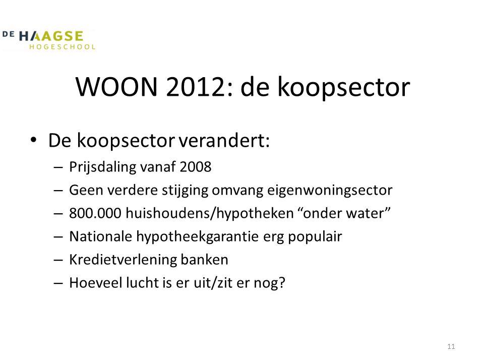 WOON 2012: de koopsector • De koopsector verandert: – Prijsdaling vanaf 2008 – Geen verdere stijging omvang eigenwoningsector – 800.000 huishoudens/hy