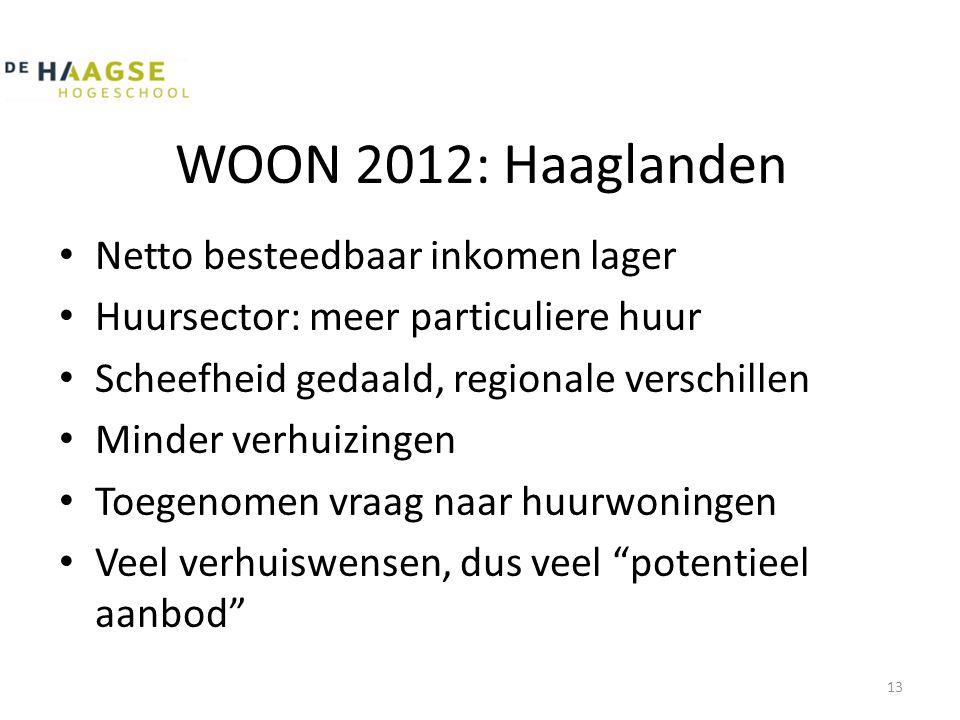 WOON 2012: Haaglanden • Netto besteedbaar inkomen lager • Huursector: meer particuliere huur • Scheefheid gedaald, regionale verschillen • Minder verhuizingen • Toegenomen vraag naar huurwoningen • Veel verhuiswensen, dus veel potentieel aanbod 13