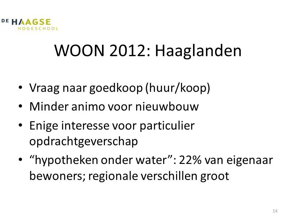 """WOON 2012: Haaglanden • Vraag naar goedkoop (huur/koop) • Minder animo voor nieuwbouw • Enige interesse voor particulier opdrachtgeverschap • """"hypothe"""