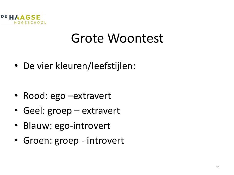 Grote Woontest • De vier kleuren/leefstijlen: • Rood: ego –extravert • Geel: groep – extravert • Blauw: ego-introvert • Groen: groep - introvert 15