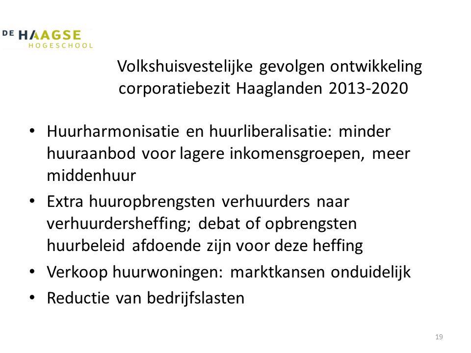 Volkshuisvestelijke gevolgen ontwikkeling corporatiebezit Haaglanden 2013-2020 • Huurharmonisatie en huurliberalisatie: minder huuraanbod voor lagere inkomensgroepen, meer middenhuur • Extra huuropbrengsten verhuurders naar verhuurdersheffing; debat of opbrengsten huurbeleid afdoende zijn voor deze heffing • Verkoop huurwoningen: marktkansen onduidelijk • Reductie van bedrijfslasten 19