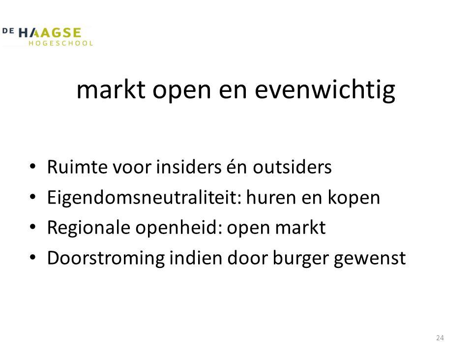 markt open en evenwichtig • Ruimte voor insiders én outsiders • Eigendomsneutraliteit: huren en kopen • Regionale openheid: open markt • Doorstroming