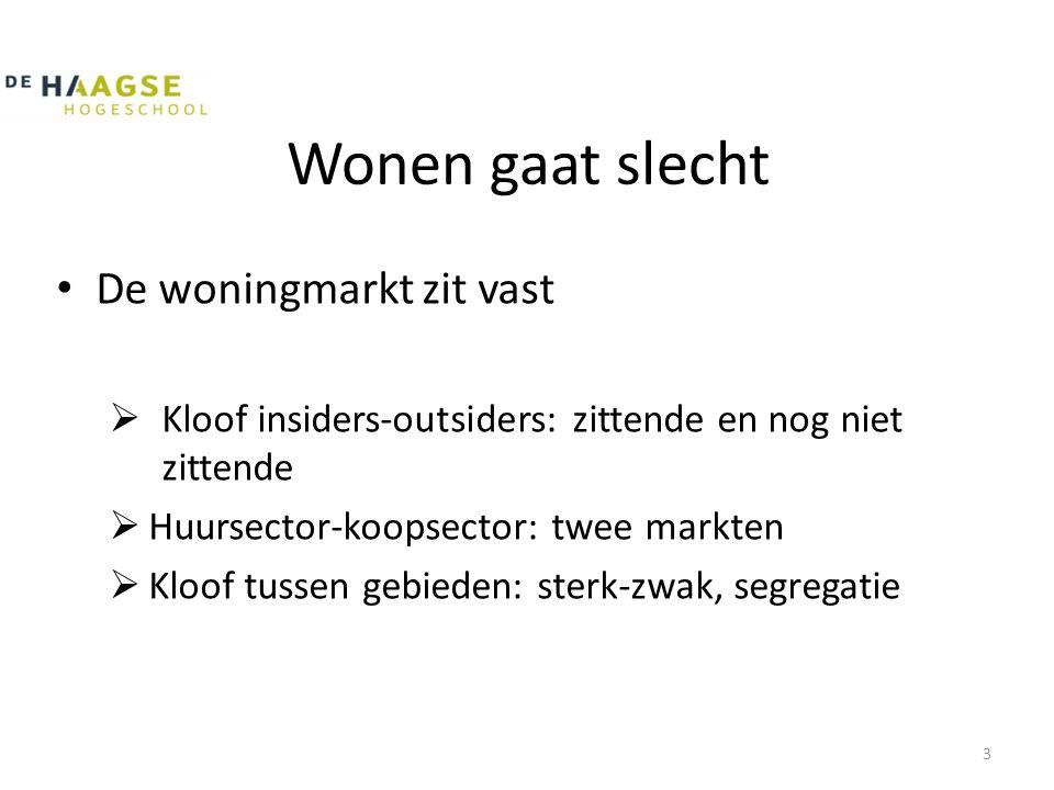 WOON 2012: Haaglanden • Vraag naar goedkoop (huur/koop) • Minder animo voor nieuwbouw • Enige interesse voor particulier opdrachtgeverschap • hypotheken onder water : 22% van eigenaar bewoners; regionale verschillen groot 14