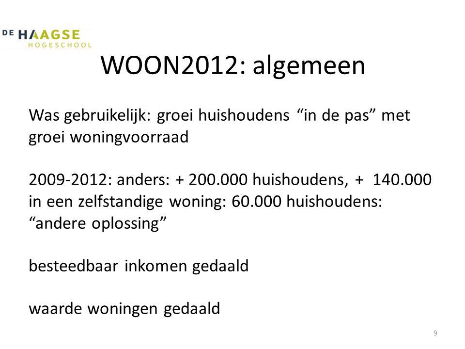 WOON2012: algemeen Was gebruikelijk: groei huishoudens in de pas met groei woningvoorraad 2009-2012: anders: + 200.000 huishoudens, + 140.000 in een zelfstandige woning: 60.000 huishoudens: andere oplossing besteedbaar inkomen gedaald waarde woningen gedaald 9