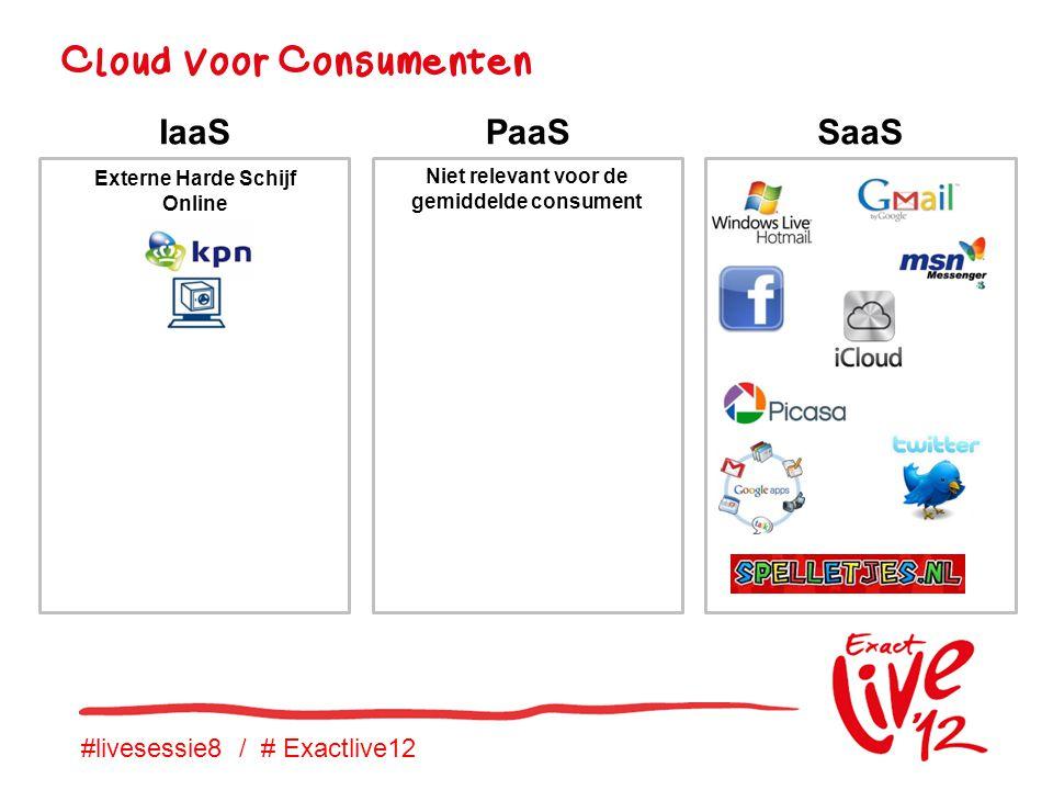 #livesessie8 / # Exactlive12 IaaS Niet relevant voor de gemiddelde consument PaaSSaaS Cloud Voor Consumenten Externe Harde Schijf Online