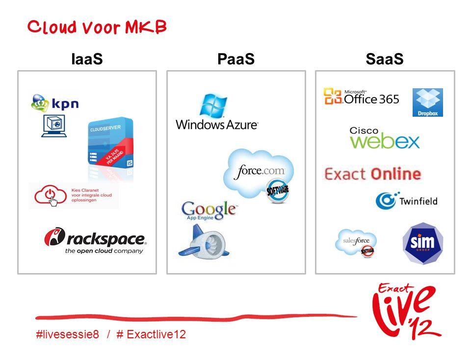 #livesessie8 / # Exactlive12 Cloud Voor MKB IaaSSaaSPaaS