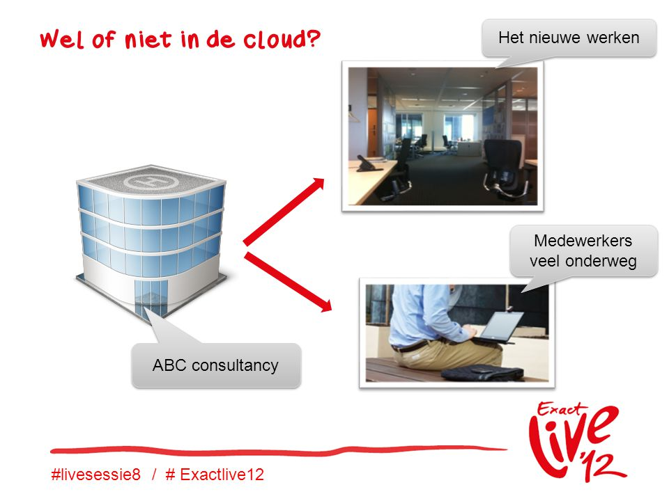 #livesessie8 / # Exactlive12 Optimaliseren
