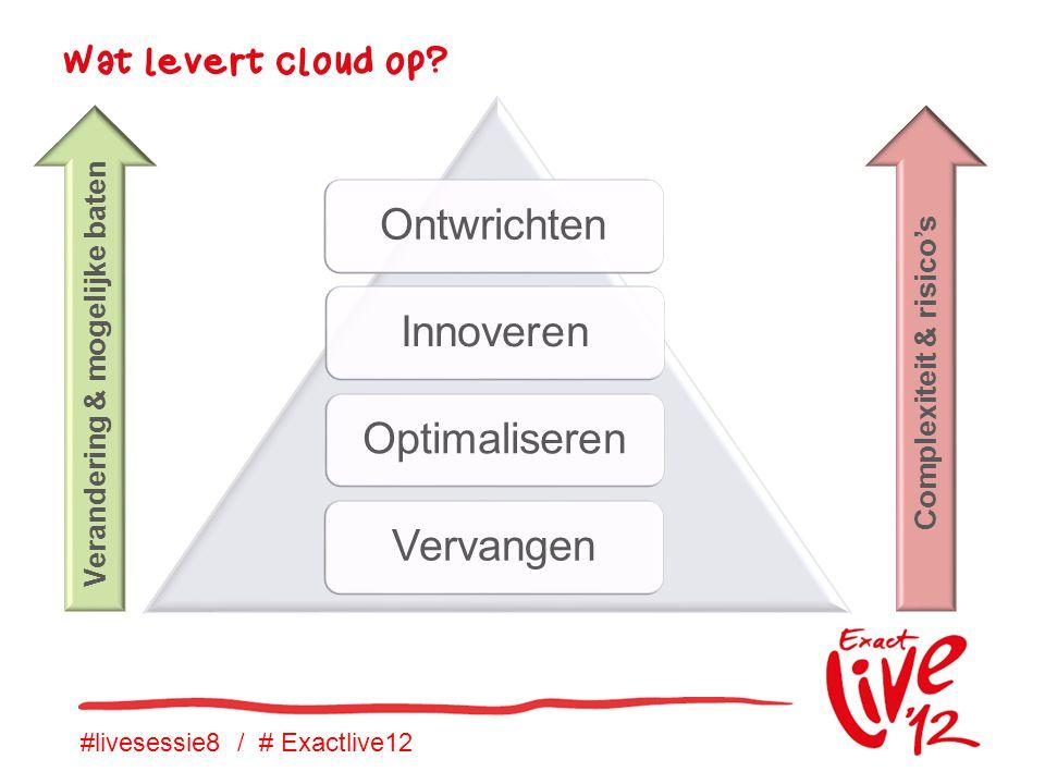 #livesessie8 / # Exactlive12 Wat levert cloud op.