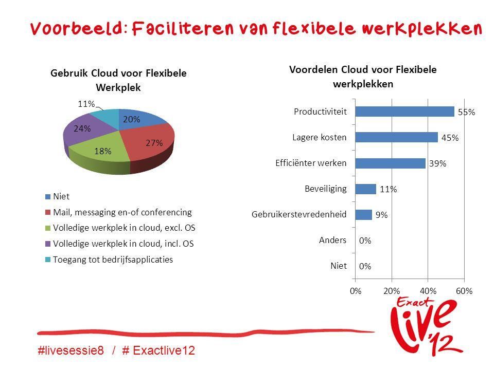 #livesessie8 / # Exactlive12 Voorbeeld: Faciliteren van flexibele werkplekken