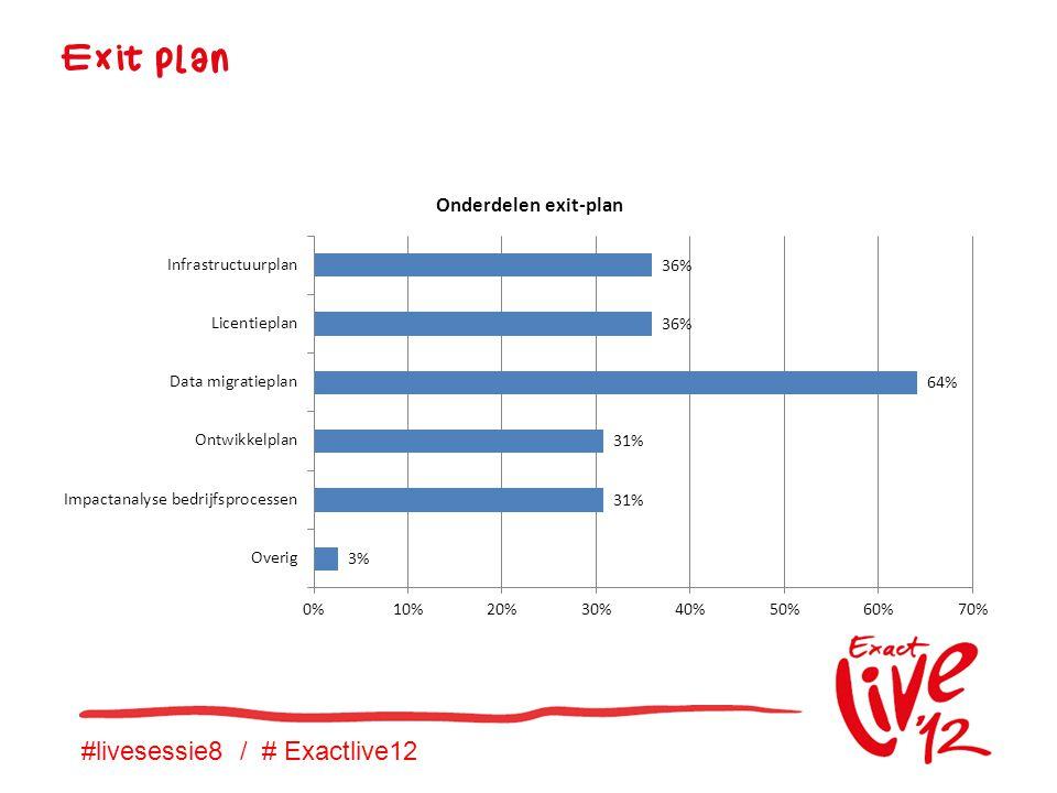 #livesessie8 / # Exactlive12 Exit plan