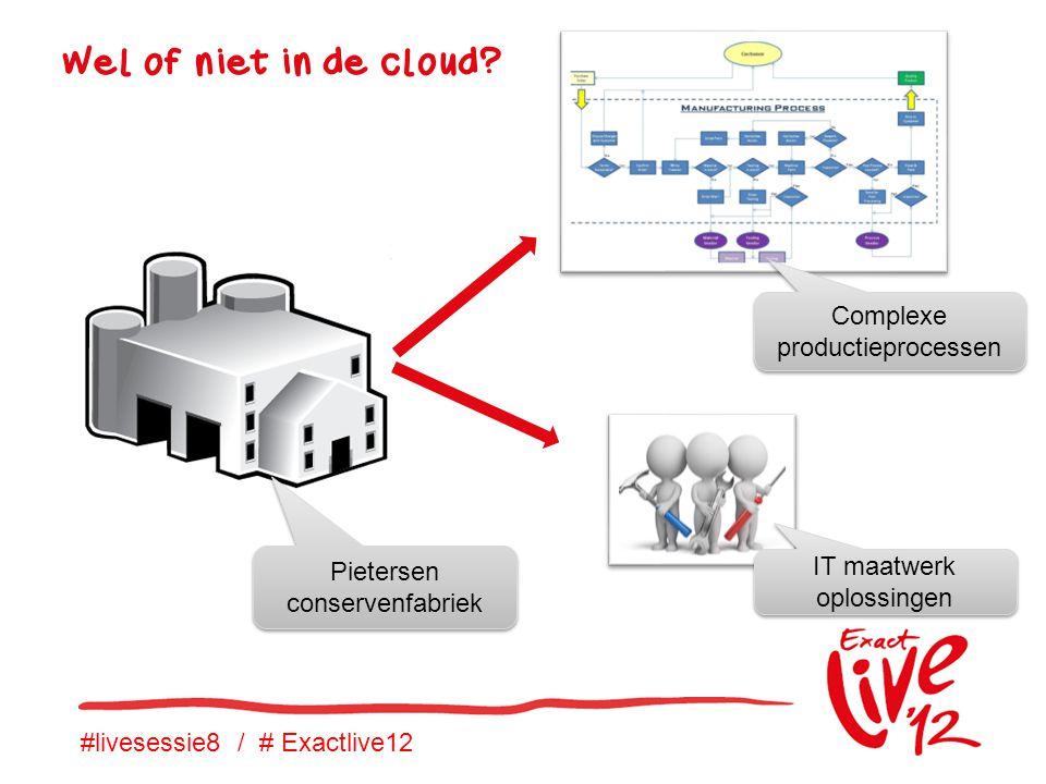 #livesessie8 / # Exactlive12 Wel of niet in de cloud.