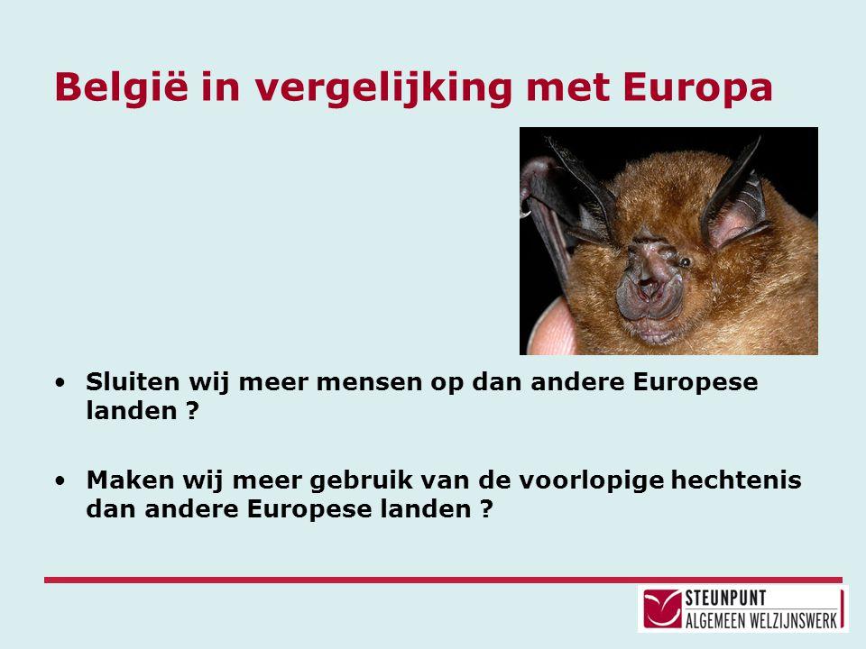 België in vergelijking met Europa •Sluiten wij meer mensen op dan andere Europese landen ? •Maken wij meer gebruik van de voorlopige hechtenis dan and