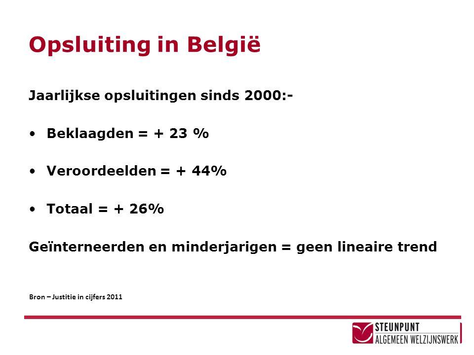 Opsluiting in België Jaarlijkse opsluitingen sinds 2000:- •Beklaagden = + 23 % •Veroordeelden = + 44% •Totaal = + 26% Geïnterneerden en minderjarigen