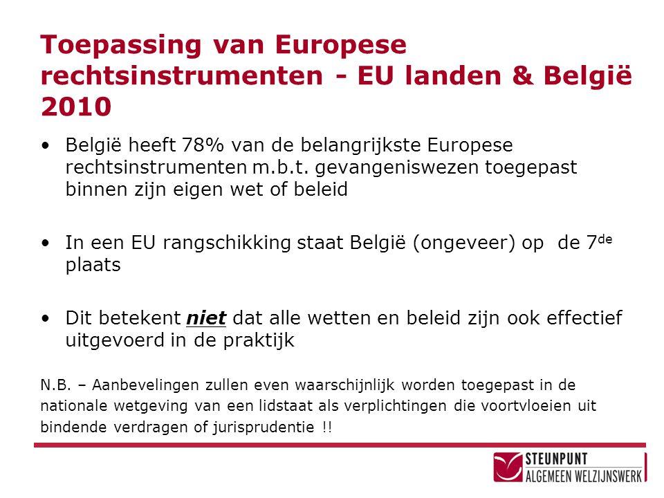 Toepassing van Europese rechtsinstrumenten - EU landen & België 2010 •België heeft 78% van de belangrijkste Europese rechtsinstrumenten m.b.t. gevange