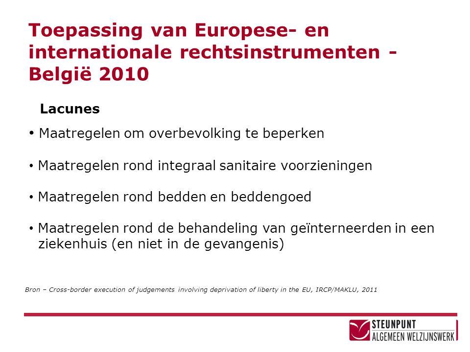 Toepassing van Europese- en internationale rechtsinstrumenten - België 2010 Lacunes • Maatregelen om overbevolking te beperken • Maatregelen rond inte