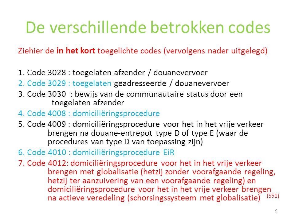De verschillende betrokken codes Ziehier de in het kort toegelichte codes (vervolgens nader uitgelegd) 1. Code 3028 : toegelaten afzender / douaneverv