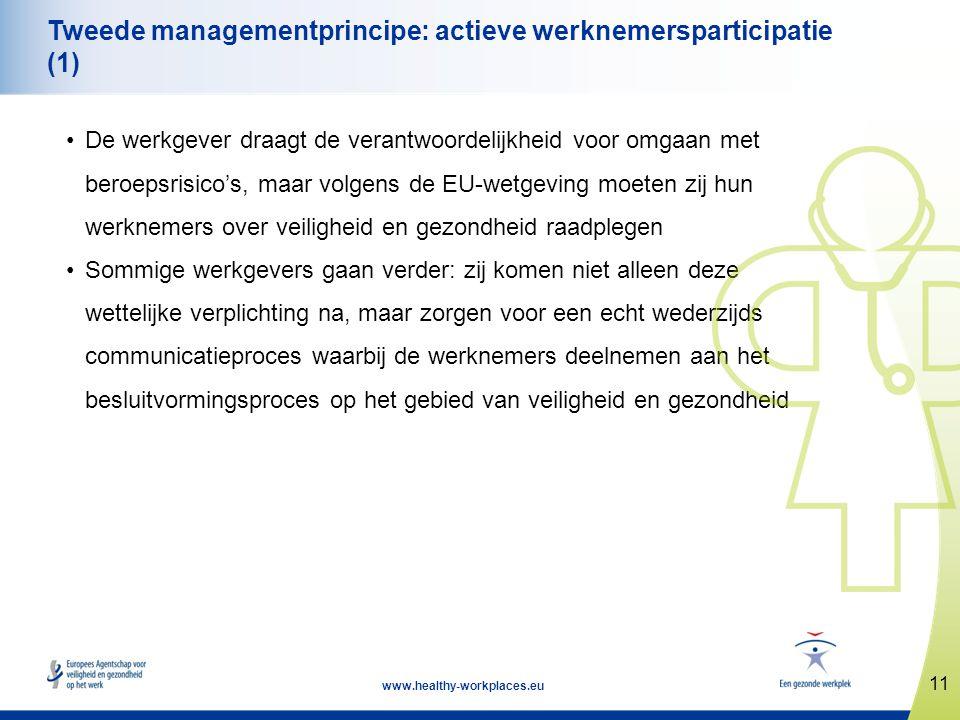 11 www.healthy-workplaces.eu Tweede managementprincipe: actieve werknemersparticipatie (1) •De werkgever draagt de verantwoordelijkheid voor omgaan me