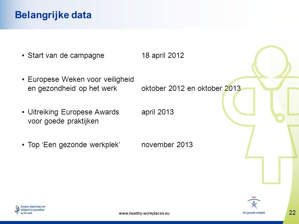 www.healthy-workplaces.eu •Start van de campagne 18 april 2012 •Europese Weken voor veiligheid en gezondheid op het werk oktober 2012 en oktober 2013