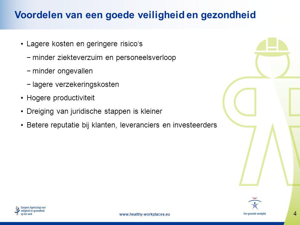 4 www.healthy-workplaces.eu Voordelen van een goede veiligheid en gezondheid •Lagere kosten en geringere risico's −minder ziekteverzuim en personeelsv