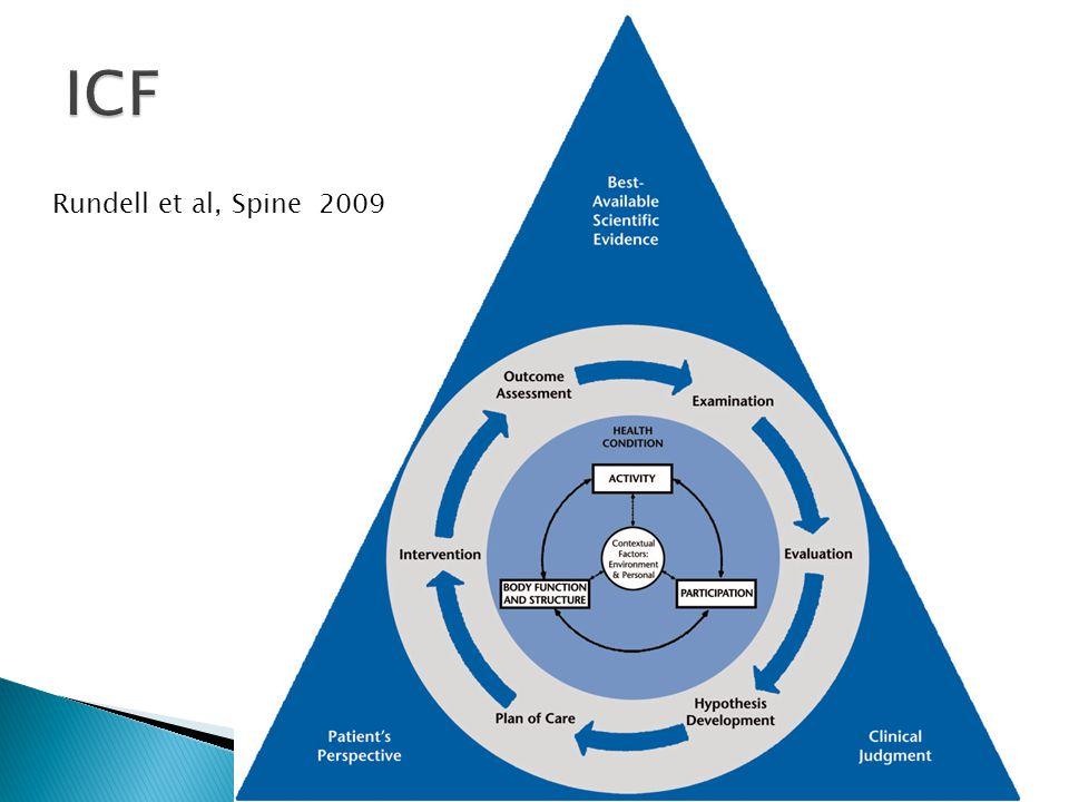 Rundell et al, Spine 2009