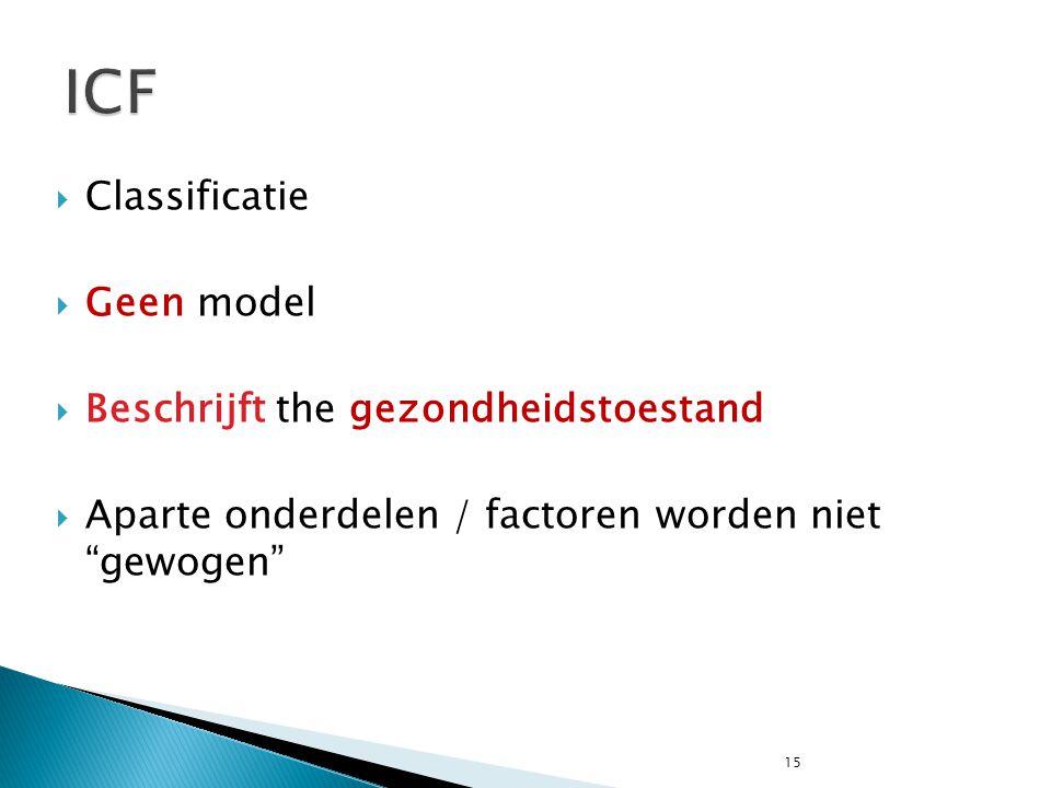 """15  Classificatie  Geen model  Beschrijft the gezondheidstoestand  Aparte onderdelen / factoren worden niet """"gewogen"""""""