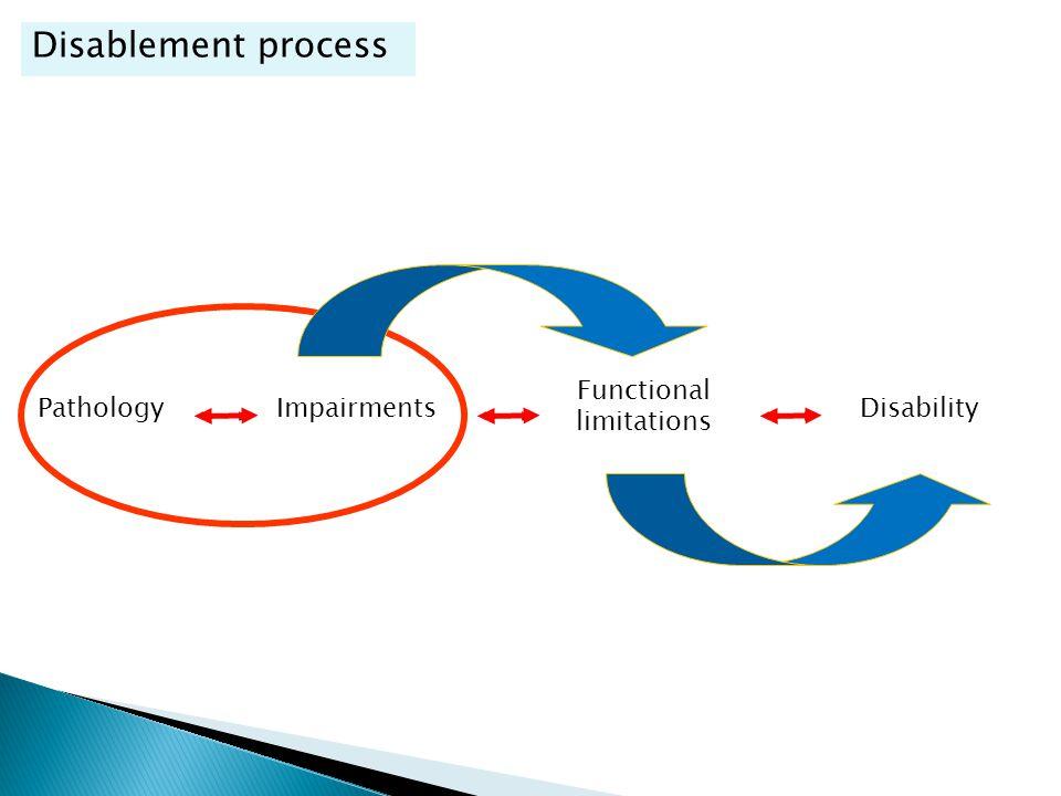 PathologyImpairments Functional limitations Disability Disablement process
