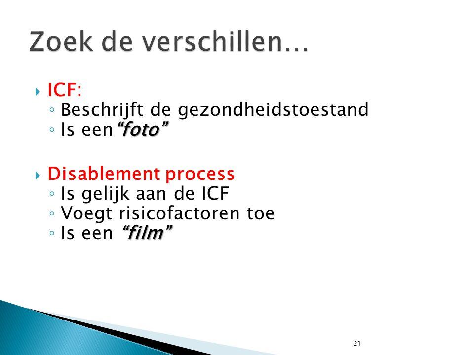 """21  ICF: ◦ Beschrijft de gezondheidstoestand """"foto"""" ◦ Is een""""foto""""  Disablement process ◦ Is gelijk aan de ICF ◦ Voegt risicofactoren toe """"film"""" ◦ I"""