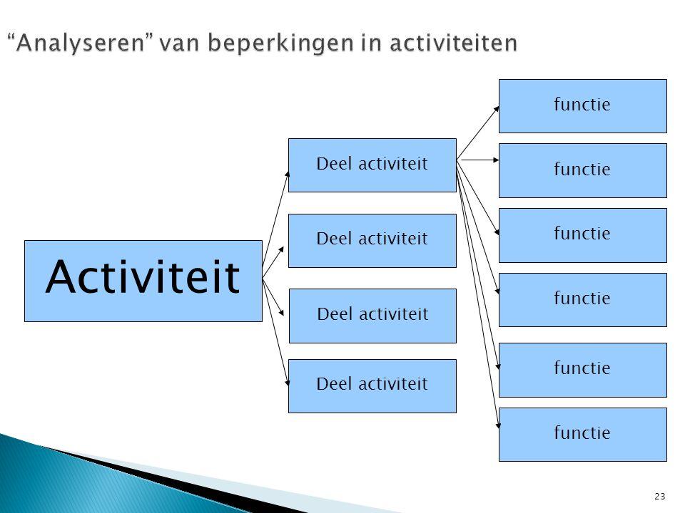 """23 """"Analyseren"""" van beperkingen in activiteiten Activiteit Deel activiteit functie"""