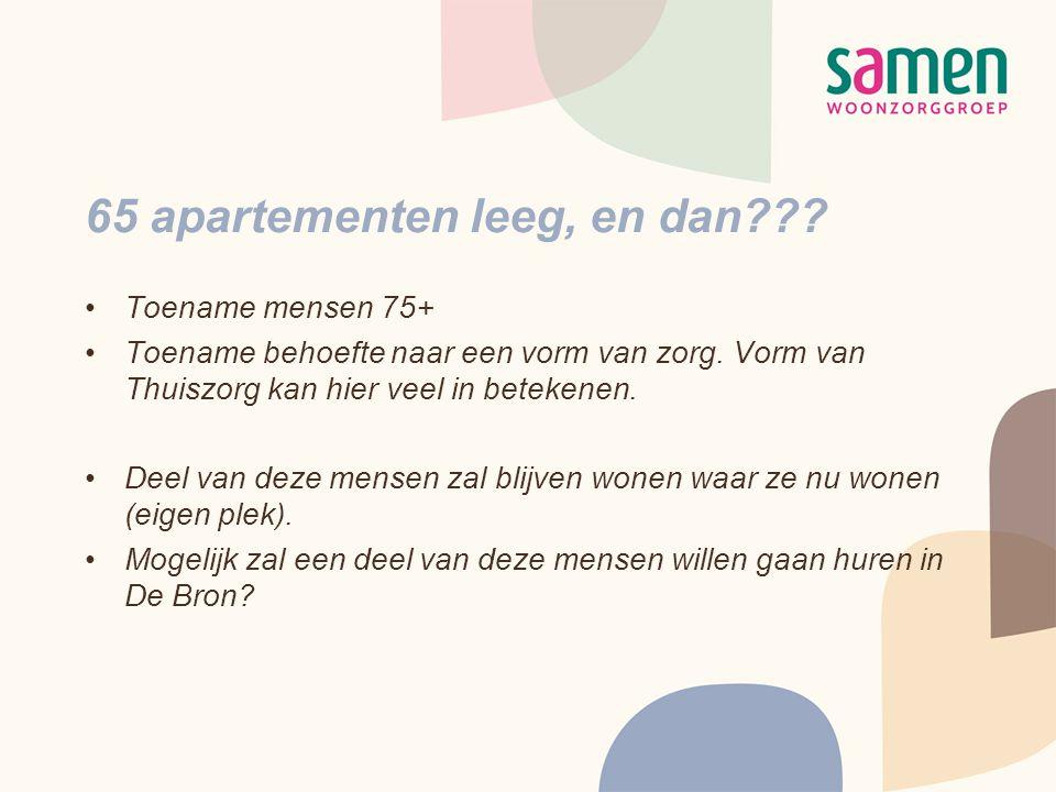 65 apartementen leeg, en dan??? •Toename mensen 75+ •Toename behoefte naar een vorm van zorg. Vorm van Thuiszorg kan hier veel in betekenen. •Deel van