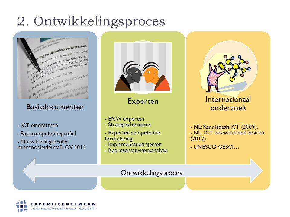 2. Ontwikkelingsproces Basisdocumenten - ICT eindtermen - Basiscompetentieprofiel - Ontwikkelingsprofiel lerarenopleiders VELOV 2012 Experten - ENW ex