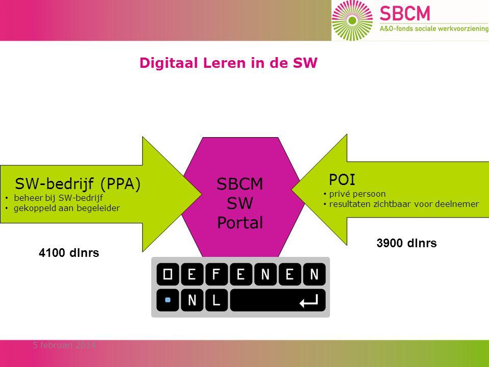 SBCM SW Portal Digitaal Leren in de SW SW-bedrijf (PPA) • beheer bij SW-bedrijf • gekoppeld aan begeleider POI • privé persoon • resultaten zichtbaar voor deelnemer 5 februari 2014 3900 dlnrs 4100 dlnrs